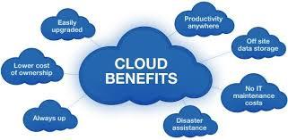 Benefits-Of-Online-File-Storage.jpg